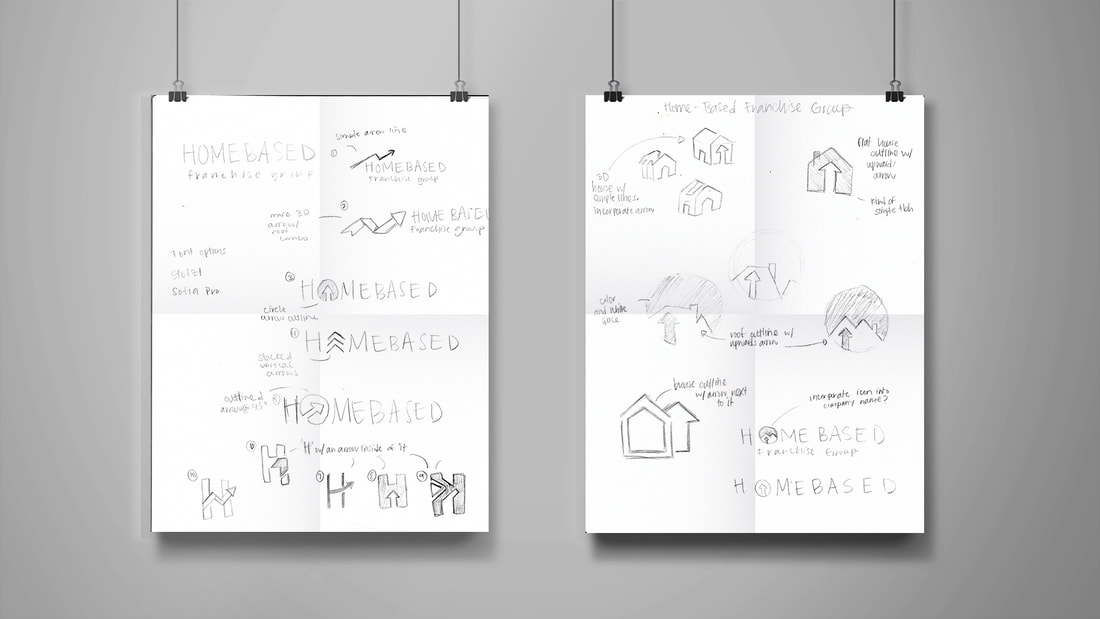 Two hanging pieces of paper with various pencil logo sketches for Home Based Franchise Group